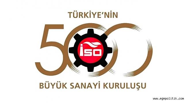İSO 500'de zirve TÜPRAŞ'ın