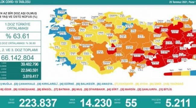 CHP'li Özel'den Bakan Koca'ya tablo çağrısı